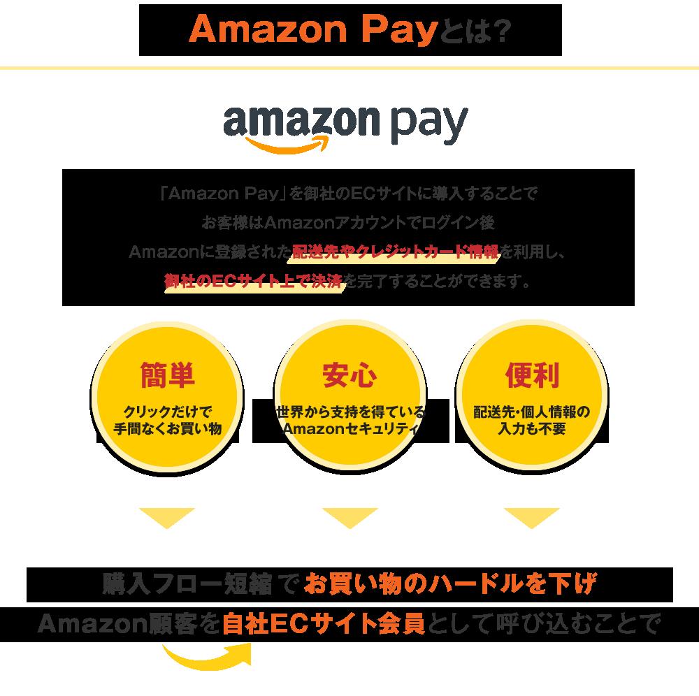 Amazon 自社 配送